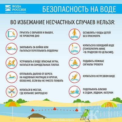 Правила  безопасного  поведения  на  водных  объектах  в  летний  период